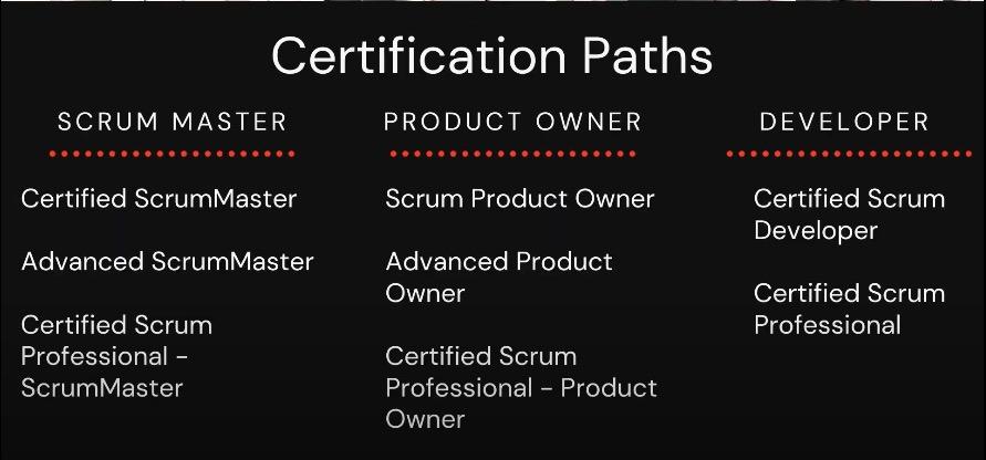 Scrum Certification Paths